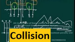 iit jee physics lecture on center of mass and collision