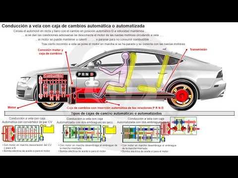 Conducción a vela con caja de cambios automática o automatizada (4/5)