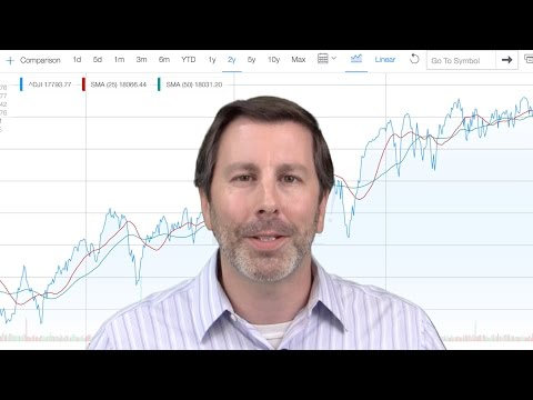 Cabot Top Ten Trader - Introduction Video