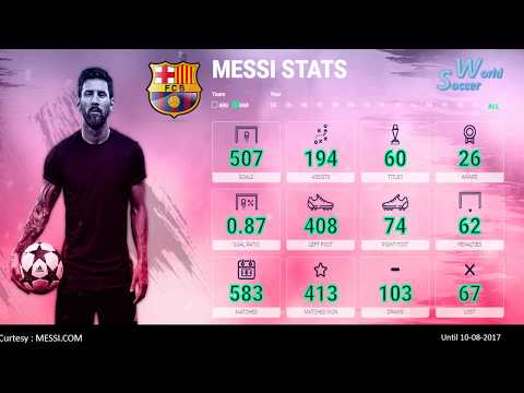 Lionel Messi Profile | FC Barcelona's Player | From Argentina. Biography,Awards,History At A Glance