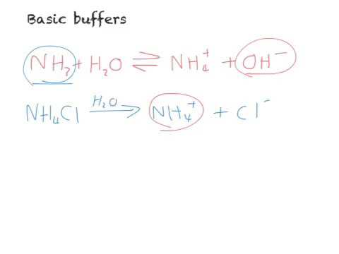 Introduction to buffers