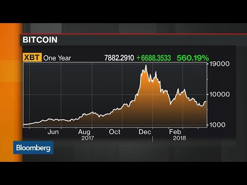 Fundstrat's Tom Lee Sees Bitcoin at $25K by Year End