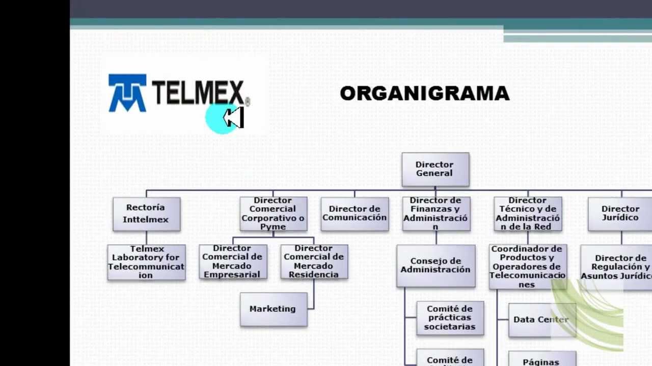 Organigrama Telmex By Patricia Alejendra Reyes Tapia