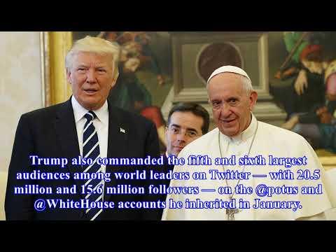 Trump now twitter's most followed world leader