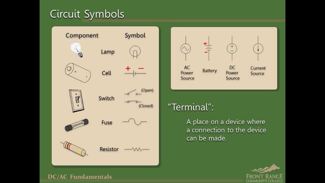 Circuit Symbols - YouTube