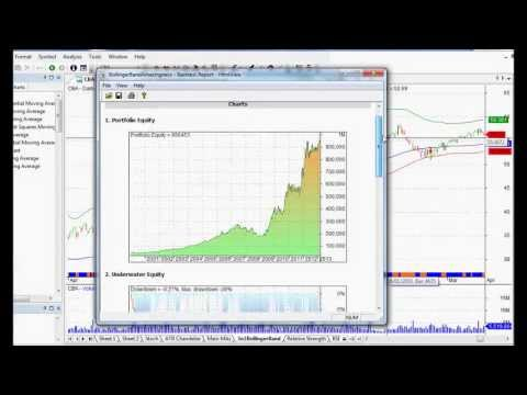 Amibroker Trading Systems - Coding A Bollinger Band Breakout System