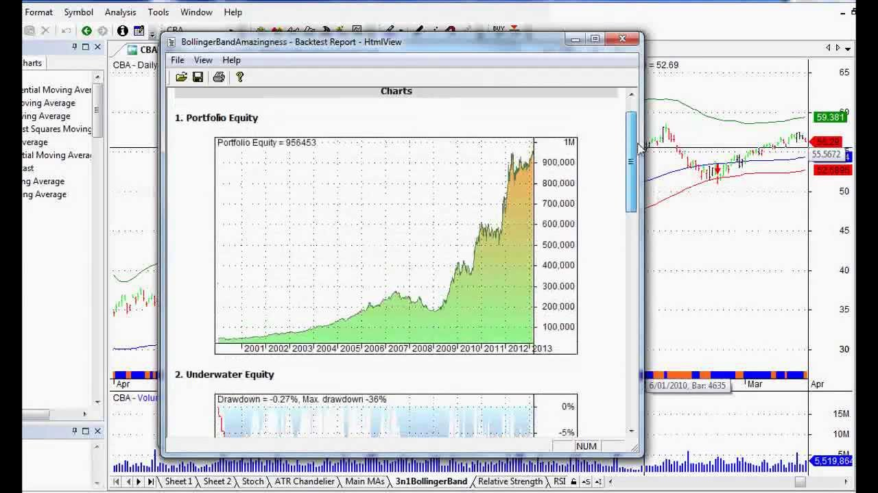 Breakout trading system for amibroker
