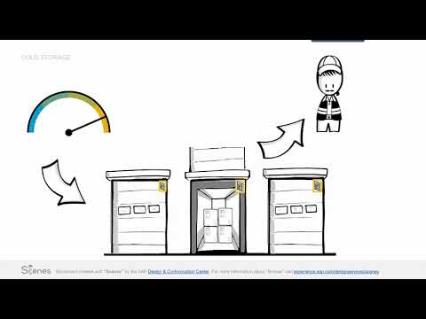 Cold Storage IoT Sales Demo