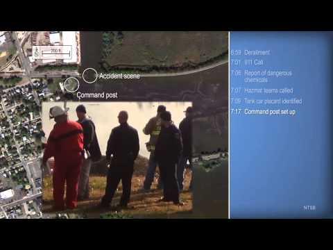 Paulsboro, NJ Conrail train derailment