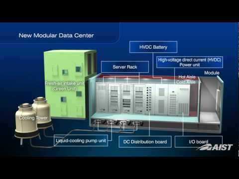 Modular Green Data Center with integration of the various latest energy-saving  technologies