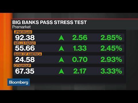 Analyst Peabody Says Bank Stocks Ready to Rock and Roll