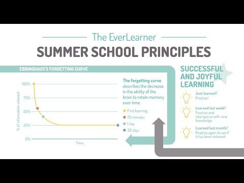 Use theeverlearner.com as a SUMMER SCHOOL