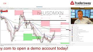 Forex Trading Video For Beginners - Live FX Stream by Forex.Today