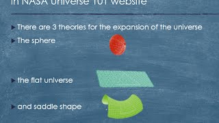 Shape of the Universe as Muhammad (s.a.w.) described it