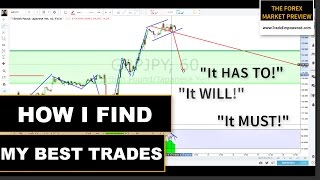 FOREX: How I Find MY BEST Trades