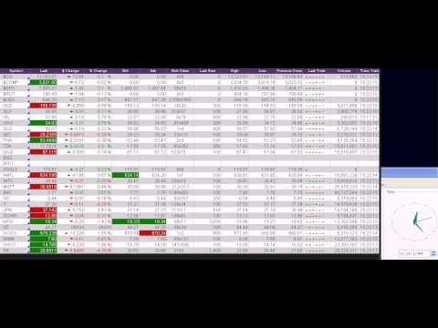 stock-market-today,-real-time-quotes-as-08-14-2012-part-7-of-7