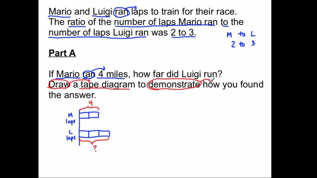 6RP3  Equivalent Ratios Using Tape Diagrams  YouTube