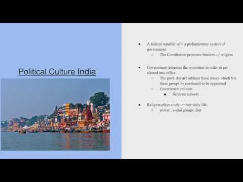 South Asian Political Culture
