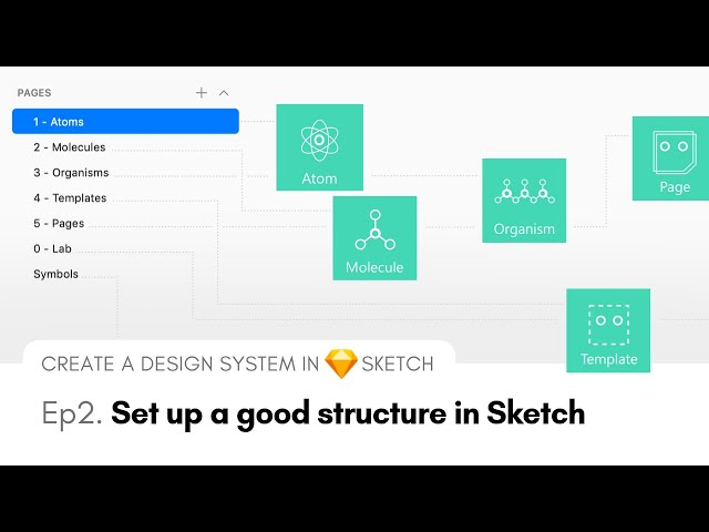Set Up an Atomic Design System Structure - Create a Design System in Sketch, Ep2
