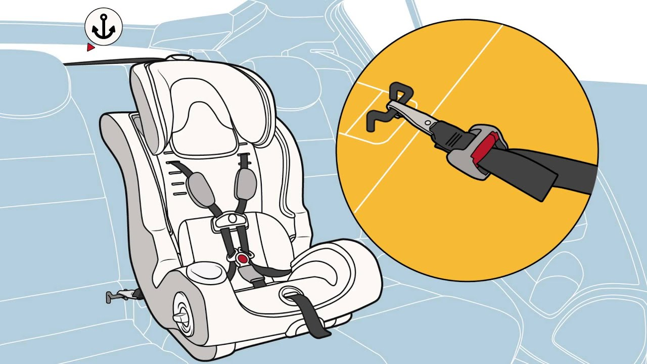 Installing Forward-Facing Car Seat with LATCH System - YouTube