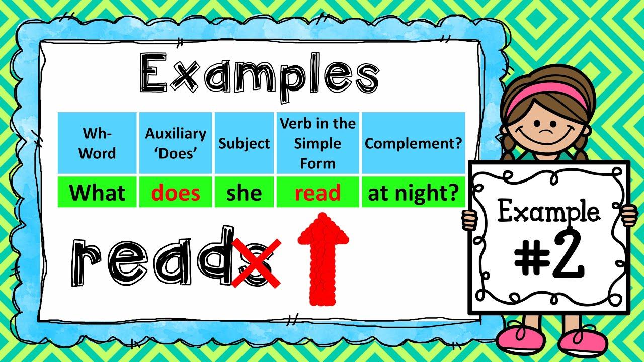 CMO USAR DO Y DOES EN INGLS  Simple Present Information Questions  Part 2  Curso de Ingls