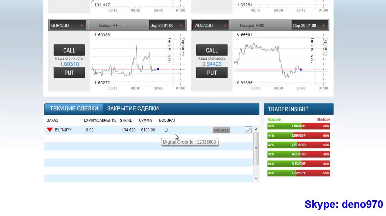 [24.04.2019] Обучение и Стратегии Торговли Бинарными Опционами | Профессиональное Обучение Торговле Бинарными Опционами