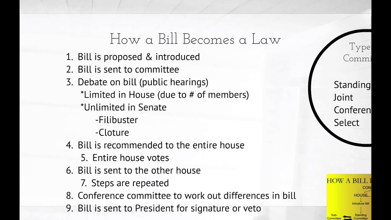 describe how a bill becomes a law essay Using a current bill, illustrate how a bill becomes a law in the federal government discuss how which steps the bill has already passed, and then explain which steps it has left to become a law the post how a bill becomes a law appeared first on.