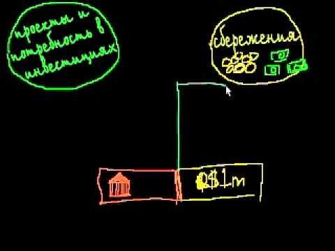 Банковское дело, часть 1