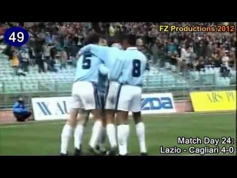 Giuseppe Signori - 188 goals in Serie A (part 2/5): 38-77 (Lazio 1993-1995)