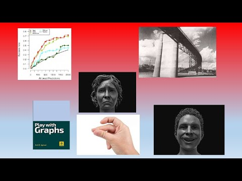 How to draw a graph?Part-3(For int.PhD programme)