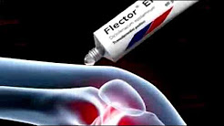 Flector EP Gel