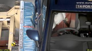 Porsche Macan | Euro Ncap 2014 | Crash Test | Краш-Тест