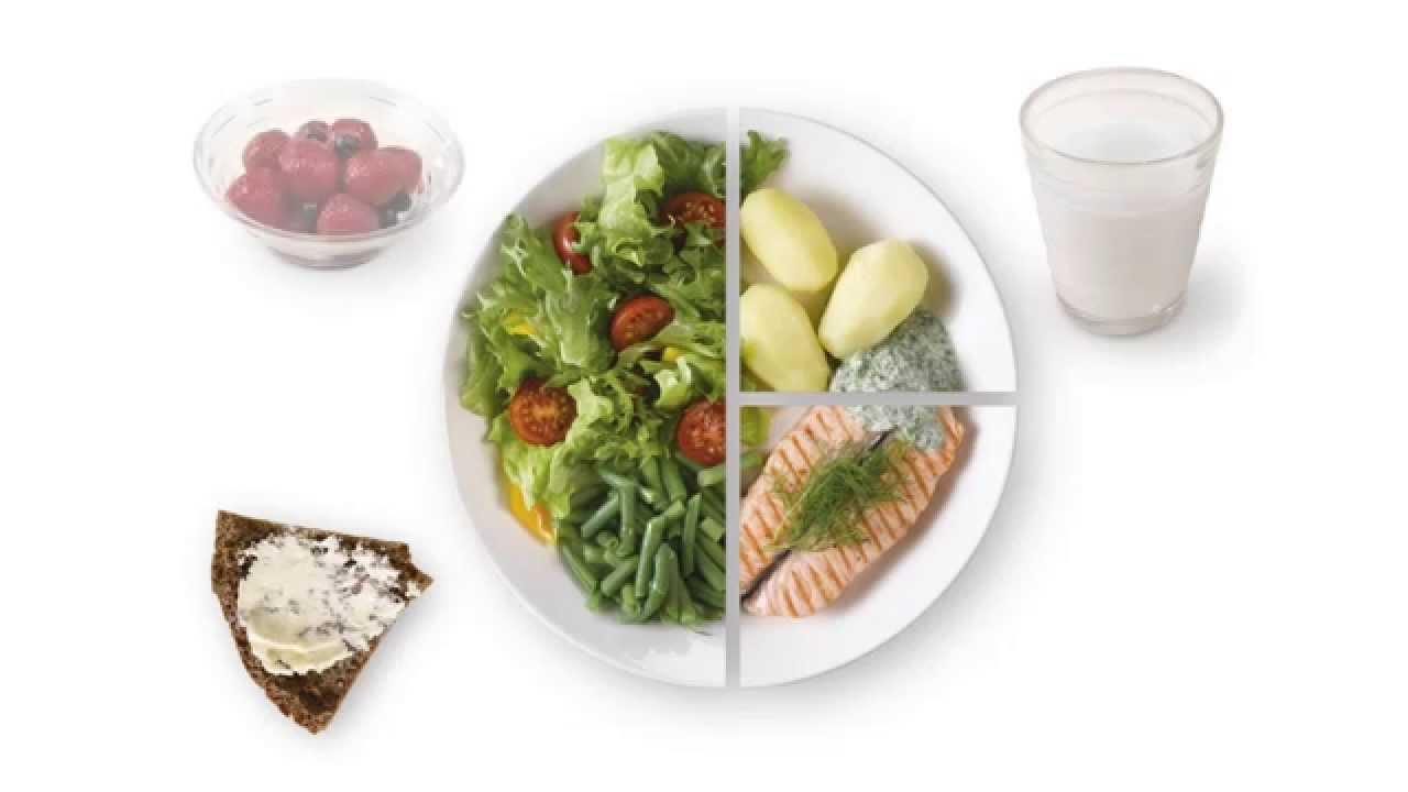Terveellinen Ateria