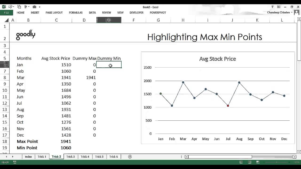 how to change minimum value in excel chart