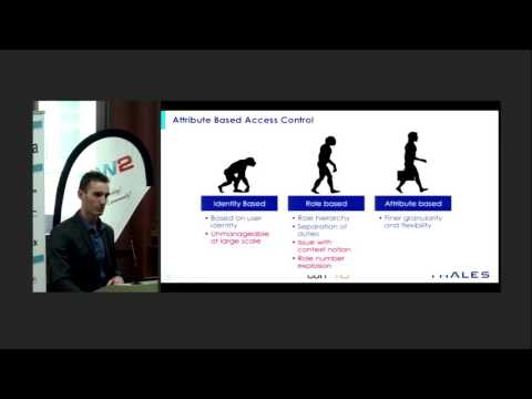 OW2con'16 AuthzForce - Open Source Next-gen Access Control Framework For The Enterprise