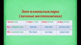 Уроки татарского языка  Урок 8  Зат алмашлыклары