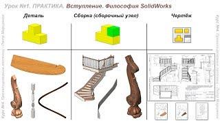 ПРОЕКТИРОВАНИЕ ЛЕСТНИЦ. Урок №1. Вступление. Философия SolidWorks