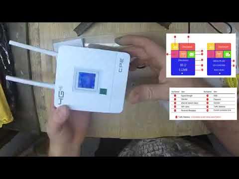роутер 4G Wi-fi с сим картой