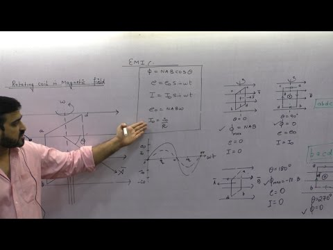 Electromagnetic Induction, Lecture 04.