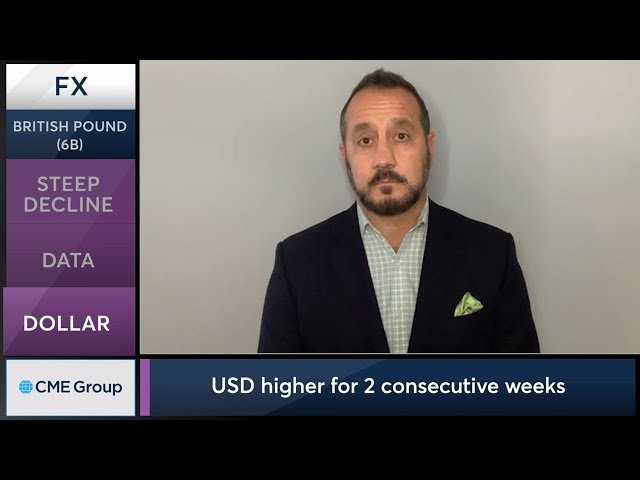 January 15 FX Commentary: Bob Iaccino