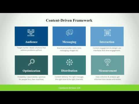 Content-Driven UX