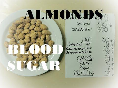 #28-almonds:-600-calorie-keto-blood-sugar-tests