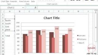 Excel 2010: Charts Getting Started