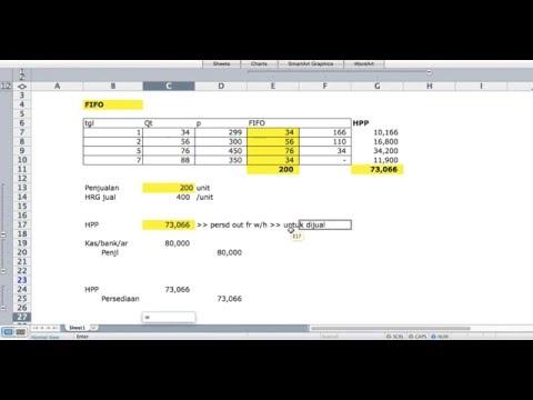 4menit belajar HPP-FIFO & Penjualan