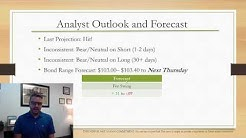 Mortgage Rate Forecast 2017-06-15