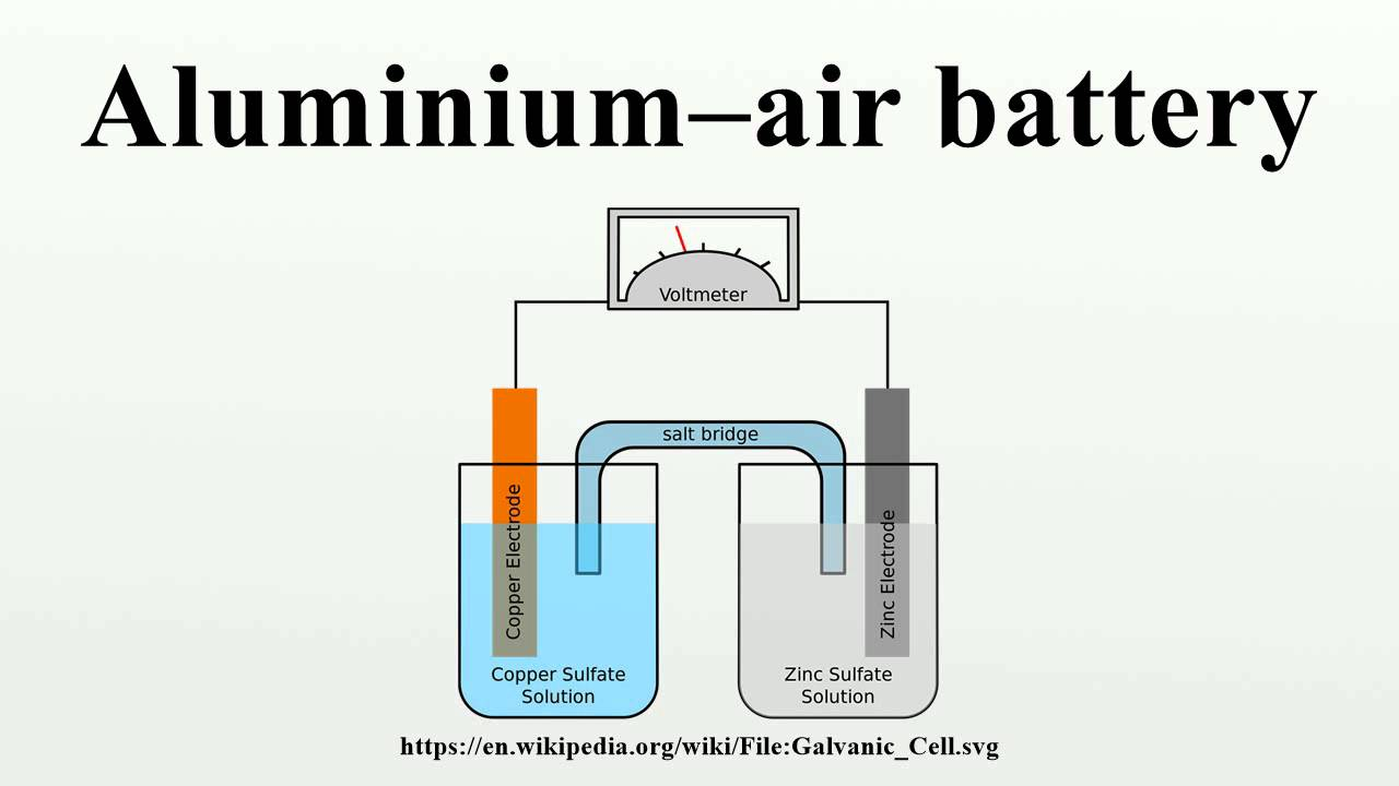 Image result for aluminium battery
