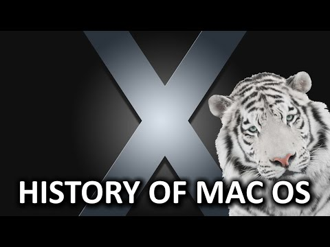 History of Mac OS As Fast As Possible