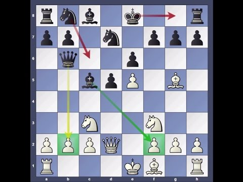 Dirty Chess Tricks 18  (French 2 Knights attack - Mainline)