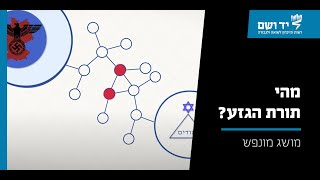 מושג בתולדות השואה: תורת הגזע (אנימציה)