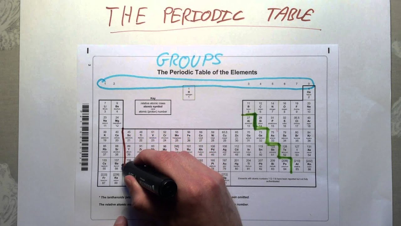 The periodic table gcse chemistry youtube the periodic table gcse chemistry urtaz Image collections